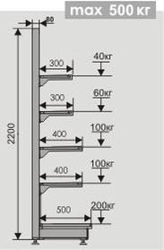 80x23-nagruz-polka.jpg